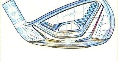 Irons | Golf-Patents com